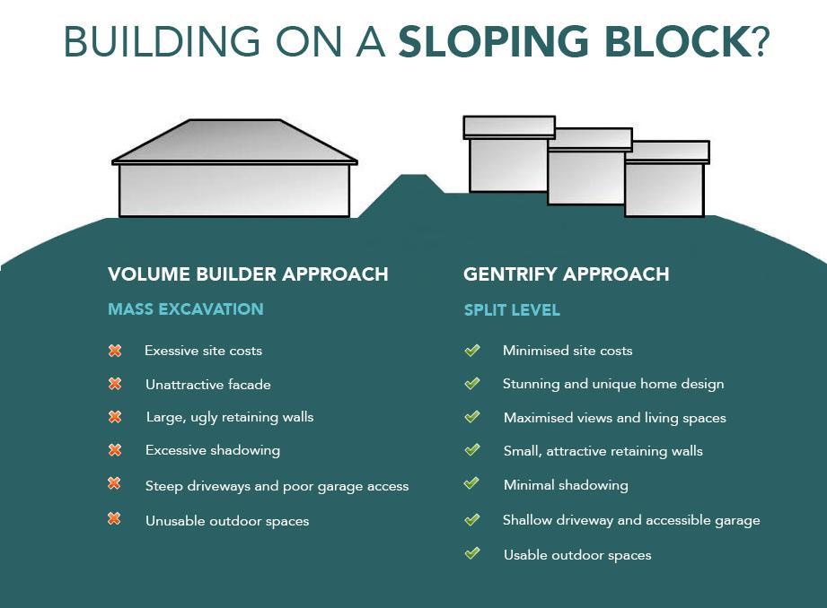 sloping-block-builders-melbourne-geelong-diagram